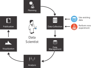 data_science_workflow